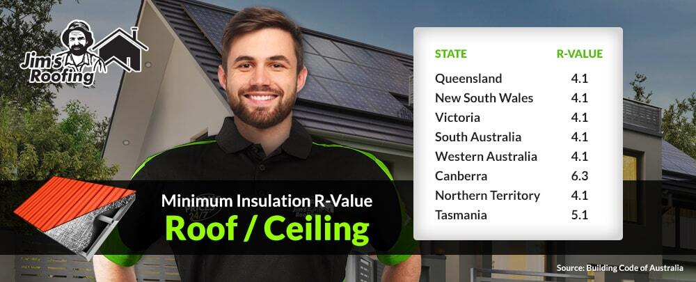 roof insulation t-value guide